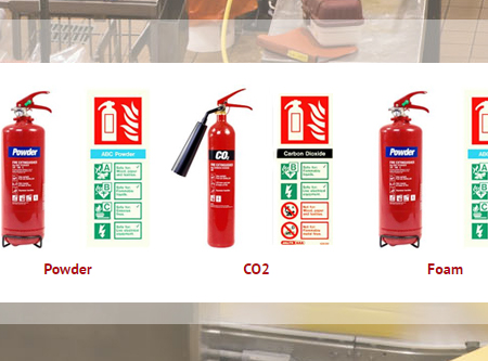 Know Your Fire Extinguishers!